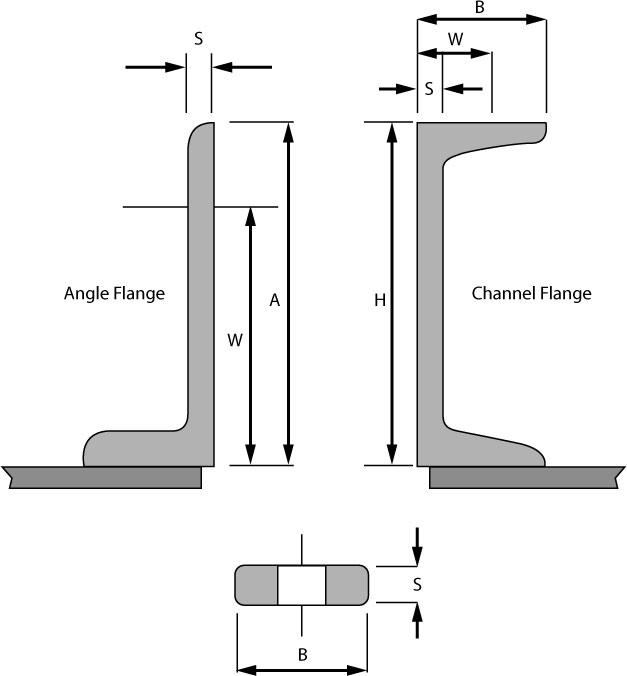 KMK Flang Diagram